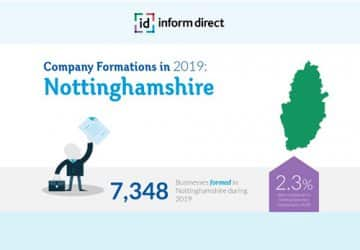 Nottinghamshire Sees Increase In Number Of Businesses Over Last Year